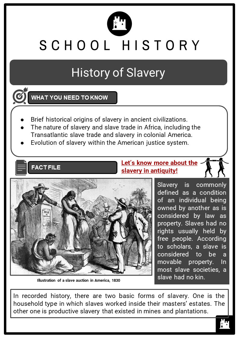 History of Slavery Resource Collection 1