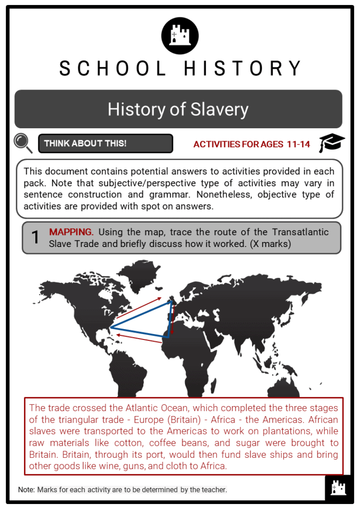 History of Slavery Student Activities & Answer Guide 2