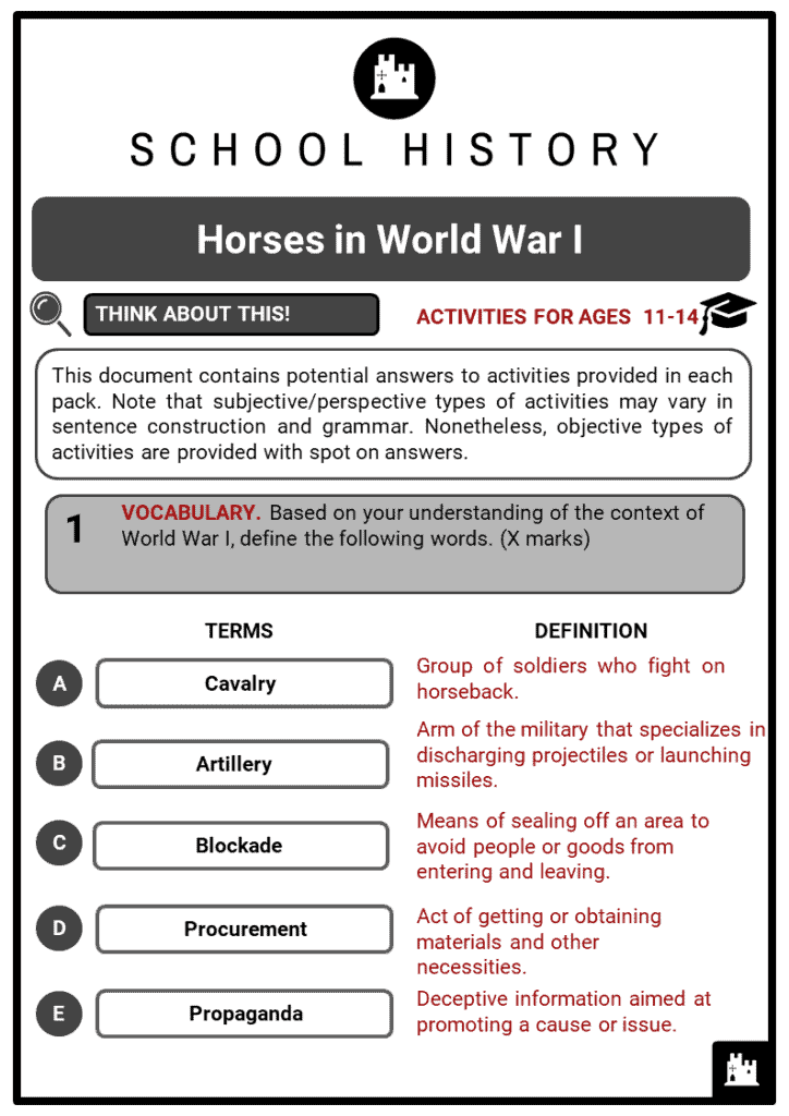 Horses in World War I Student Activities & Answer Guide 2