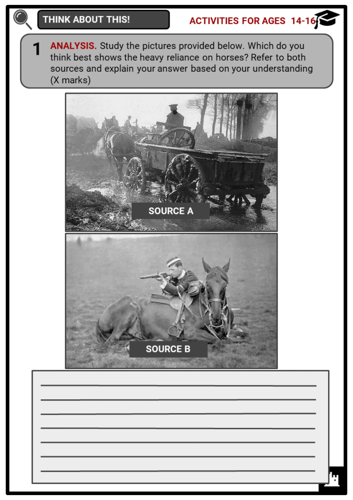 Horses in World War I Student Activities & Answer Guide 3