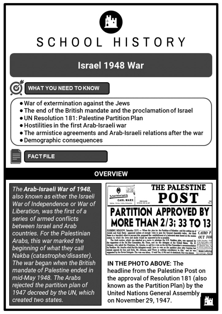 Israel War 1948 Resource Collection 1