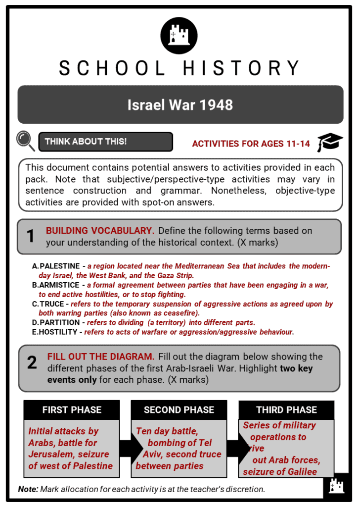 Israel War 1948 Student Activities & Answer Guide 2
