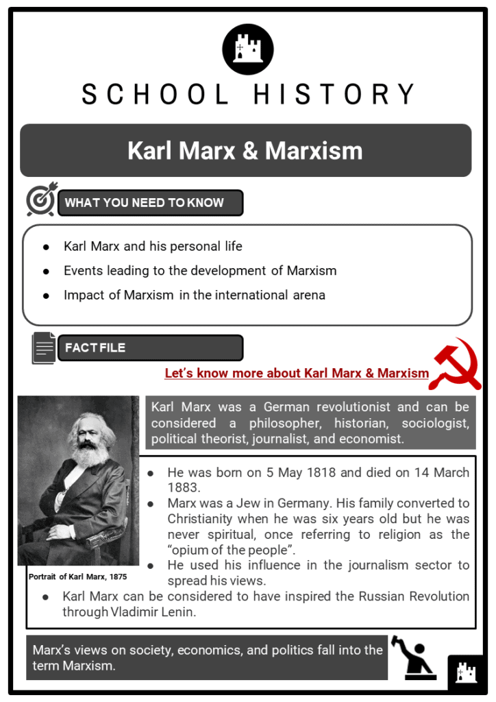 Karl Marx and Marxism Resource Collection 1