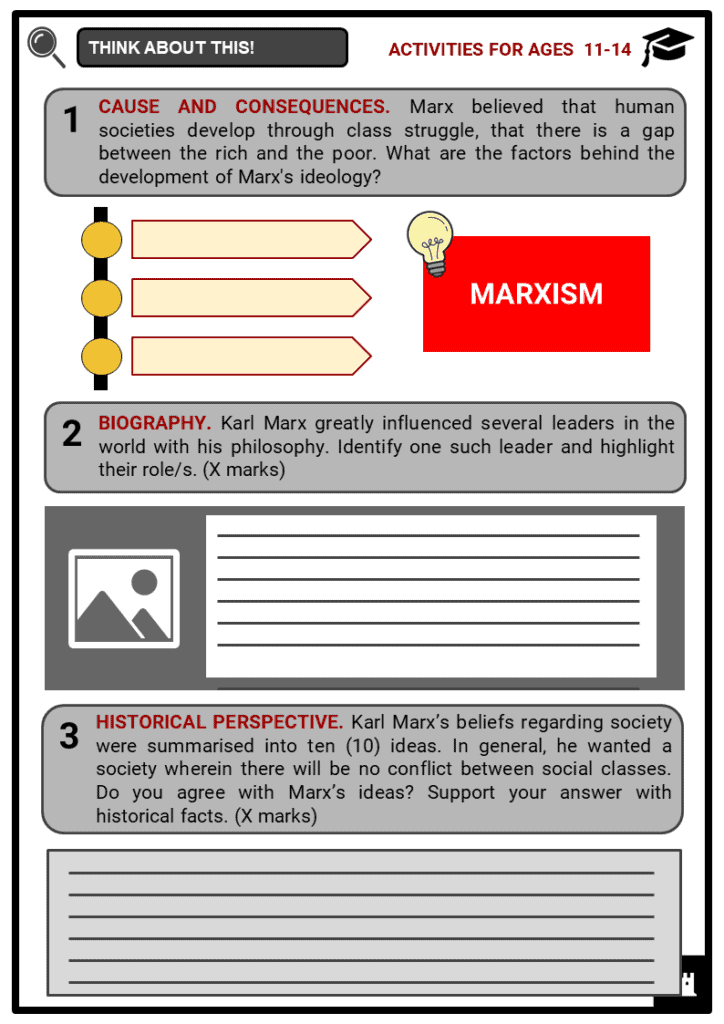 Karl Marx and Marxism Student Activities & Answer Guide 1