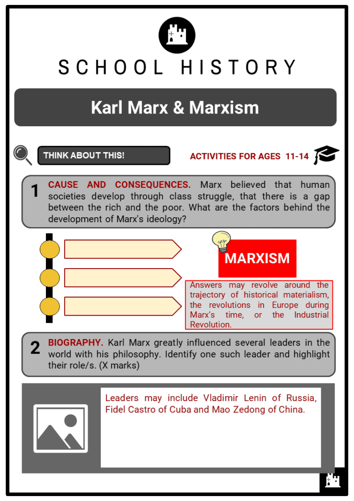Karl Marx and Marxism Student Activities & Answer Guide 2