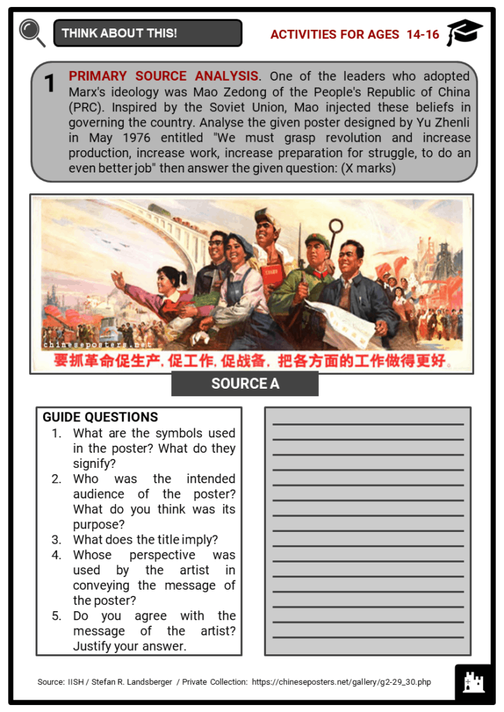 Karl Marx and Marxism Student Activities & Answer Guide 3