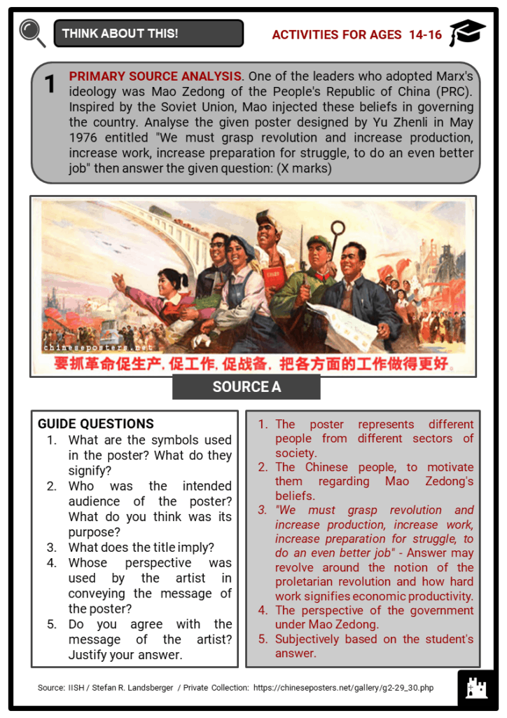 Karl Marx and Marxism Student Activities & Answer Guide 4
