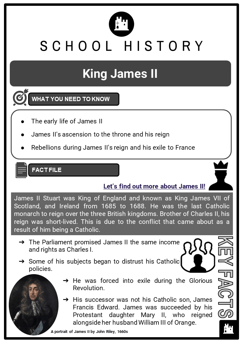 King James II Resource Collection 1