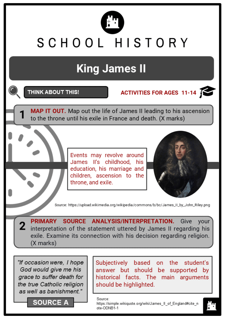 King James II Student Activities & Answer Guide 2