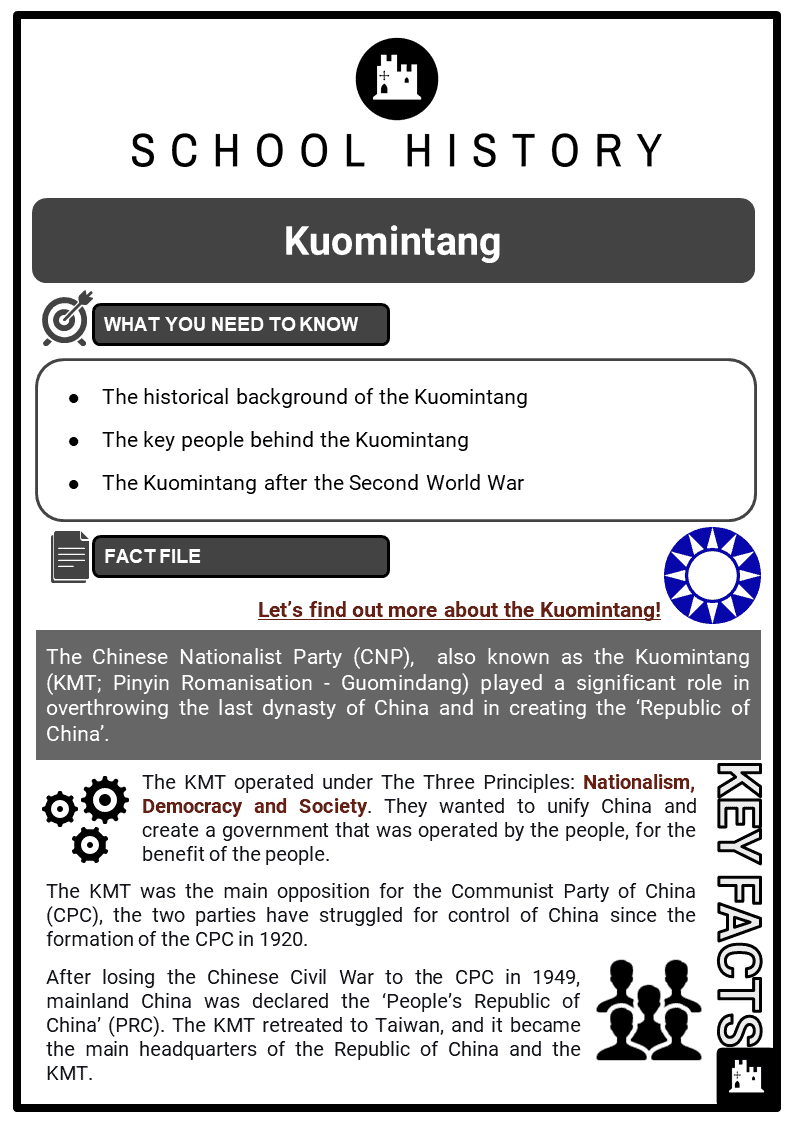 Kuomintang (KMT), the Chinese Nationalist Party (CNP) Resource Collection 1