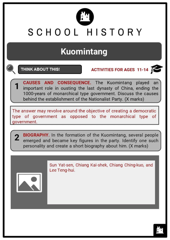 Kuomintang (KMT), the Chinese Nationalist Party (CNP) Student Activities & Answer Guide 2