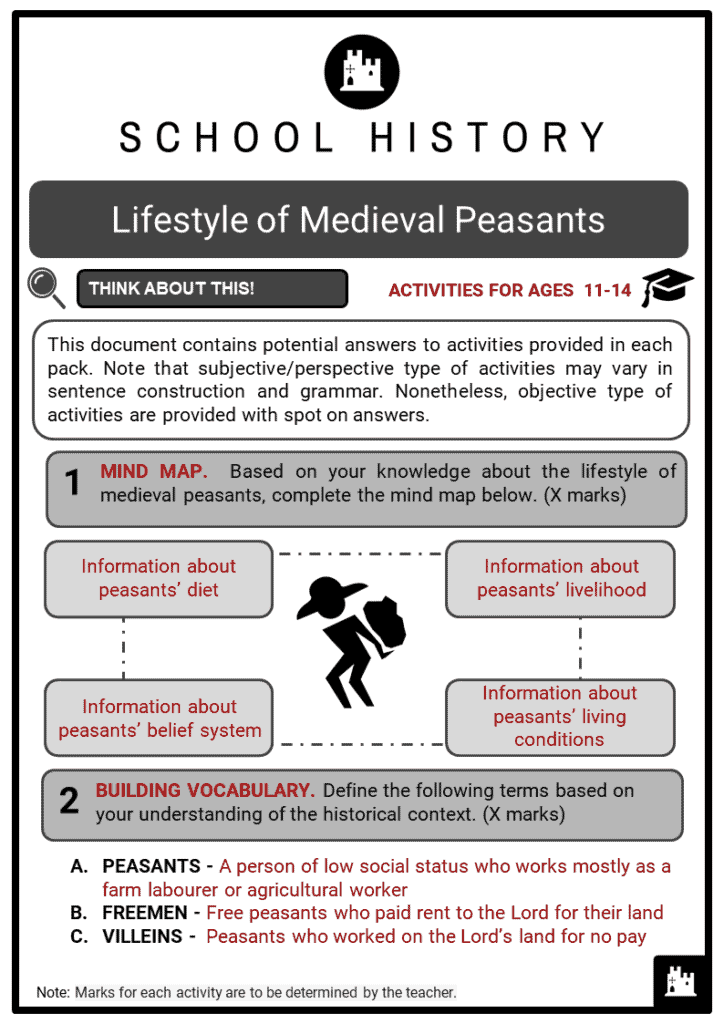 Lifestyle of Medieval Peasants Student Activities & Answer Guide 2