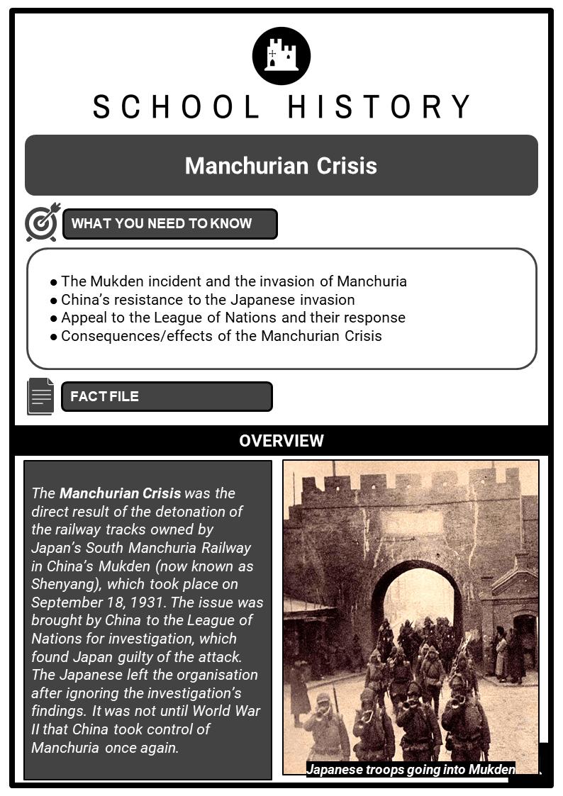 Manchurian Crisis Resource Collection 1
