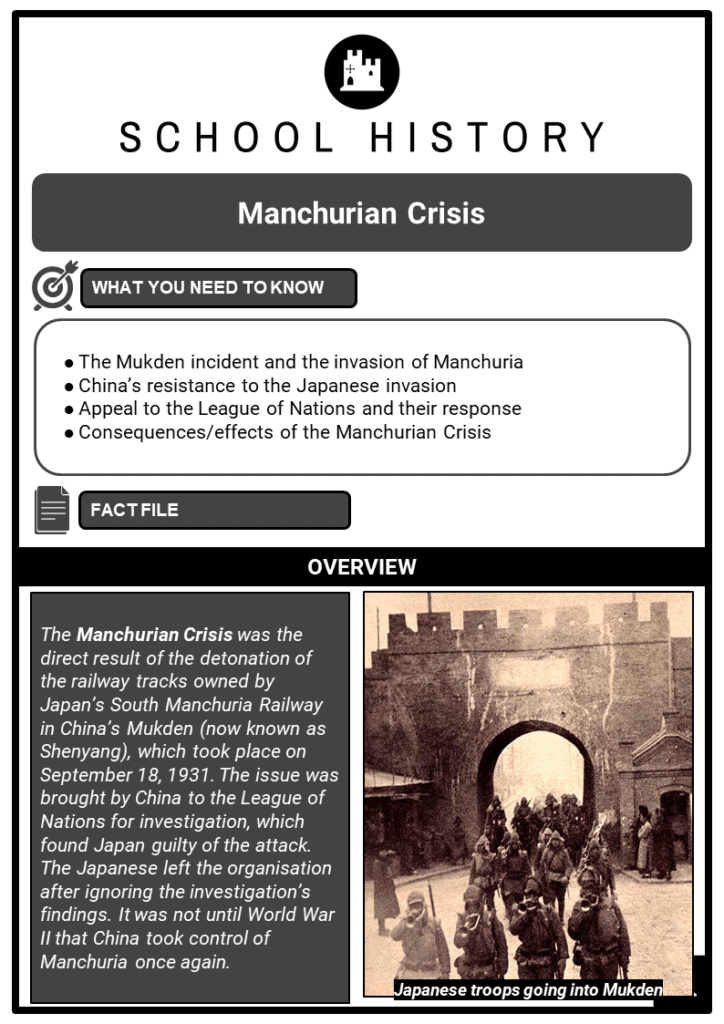 Manchurian Crisis Resource Collection 1