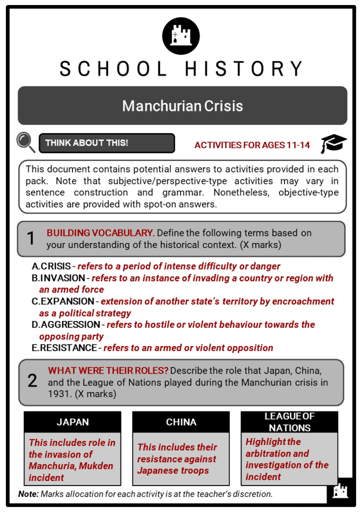 Manchurian Crisis Student Activities & Answer Guide 2