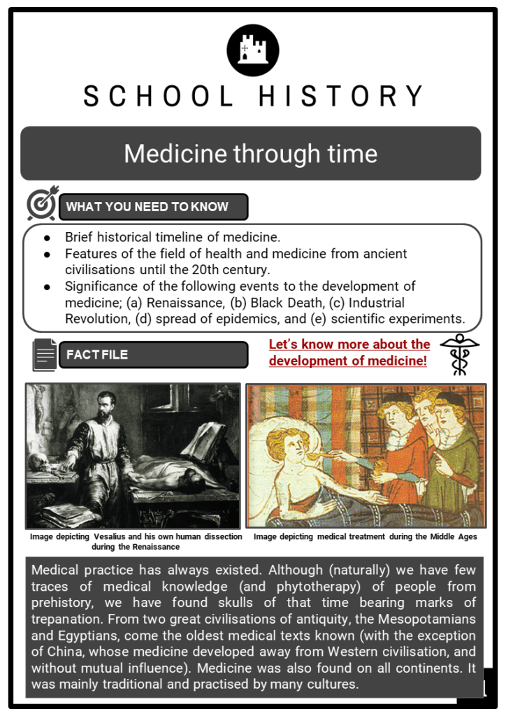 Medicine through time Resource Collection 1