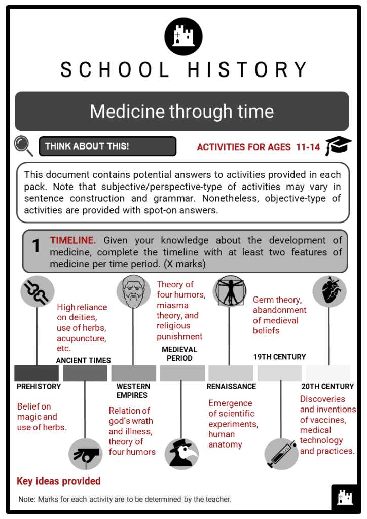 Medicine through time Student Activities & Answer Guide 2