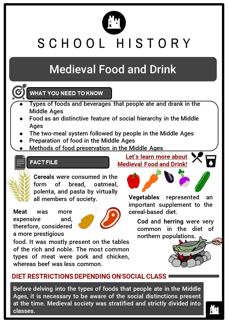 Medieval Food and Drink Resource Collection 1