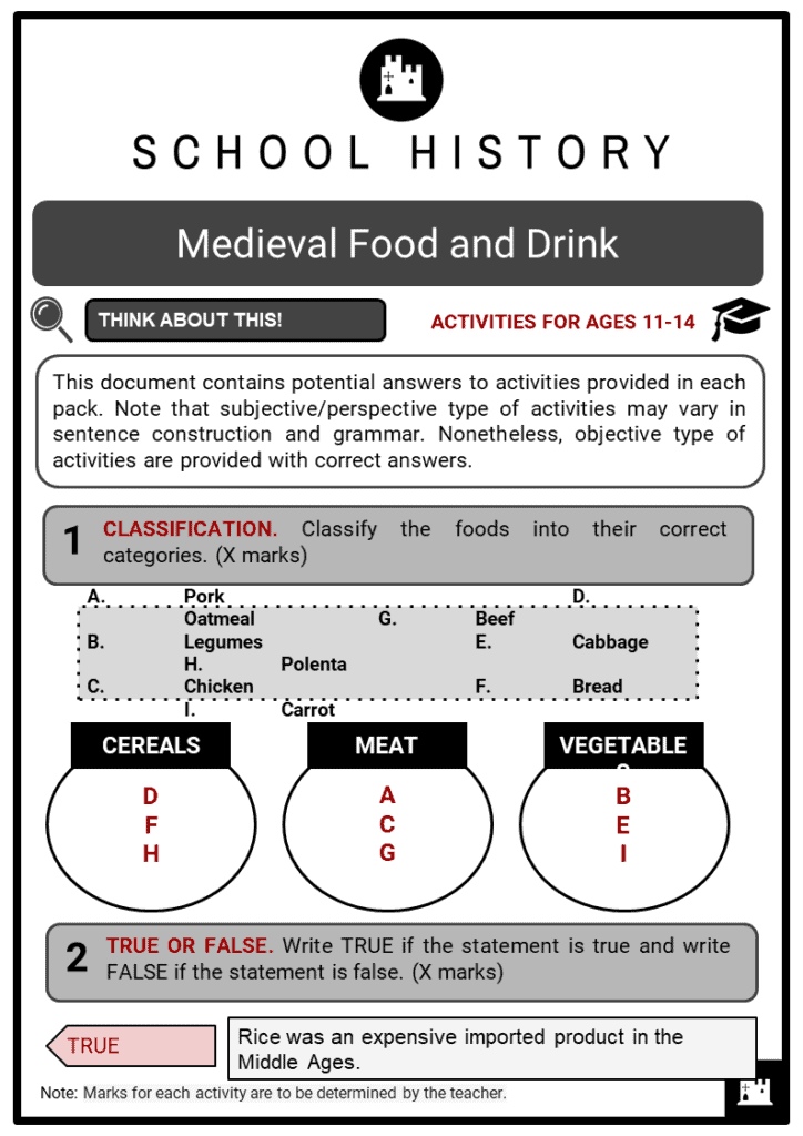 Medieval Food and Drink Student Activities & Answer Guide 2