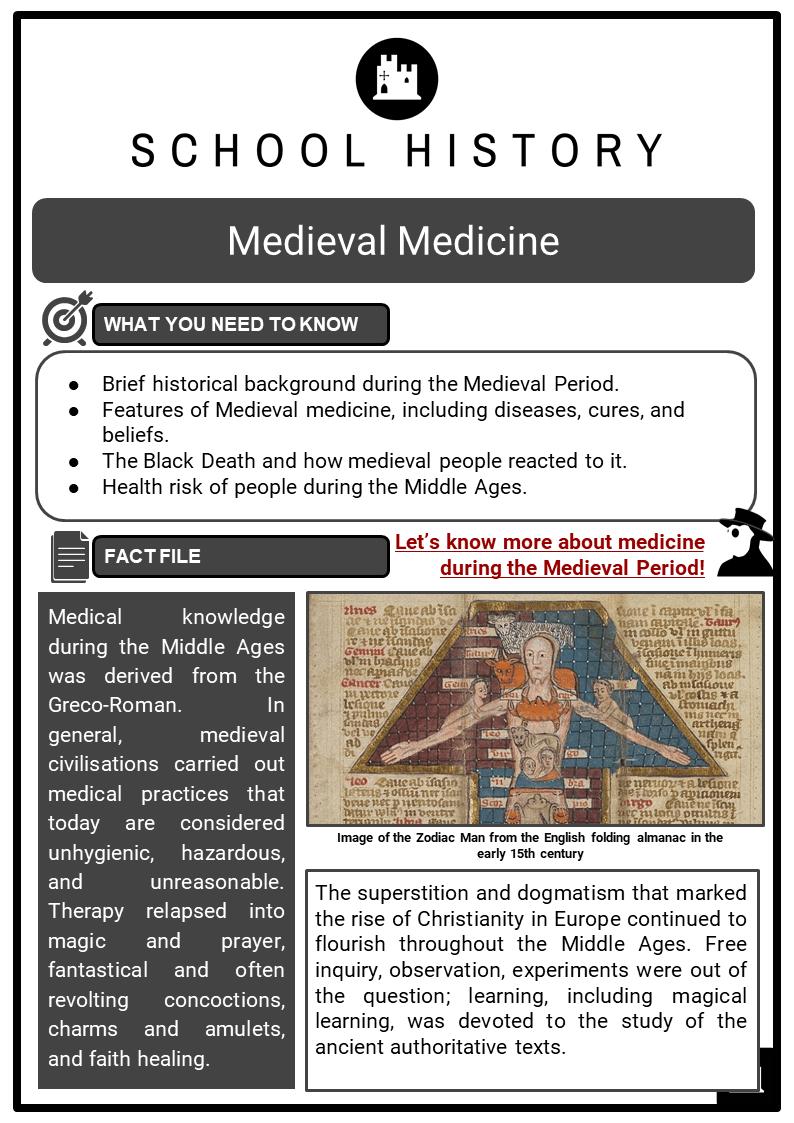 Medieval Medicine Resource Collection 1