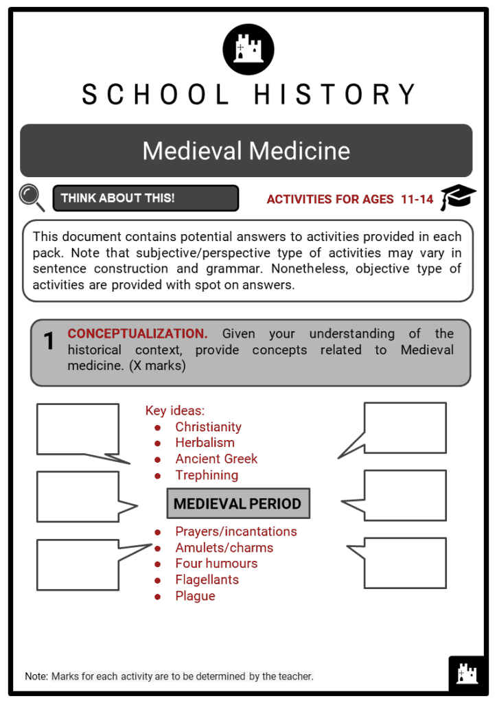 Medieval Medicine Student Activities & Answer Guide 2