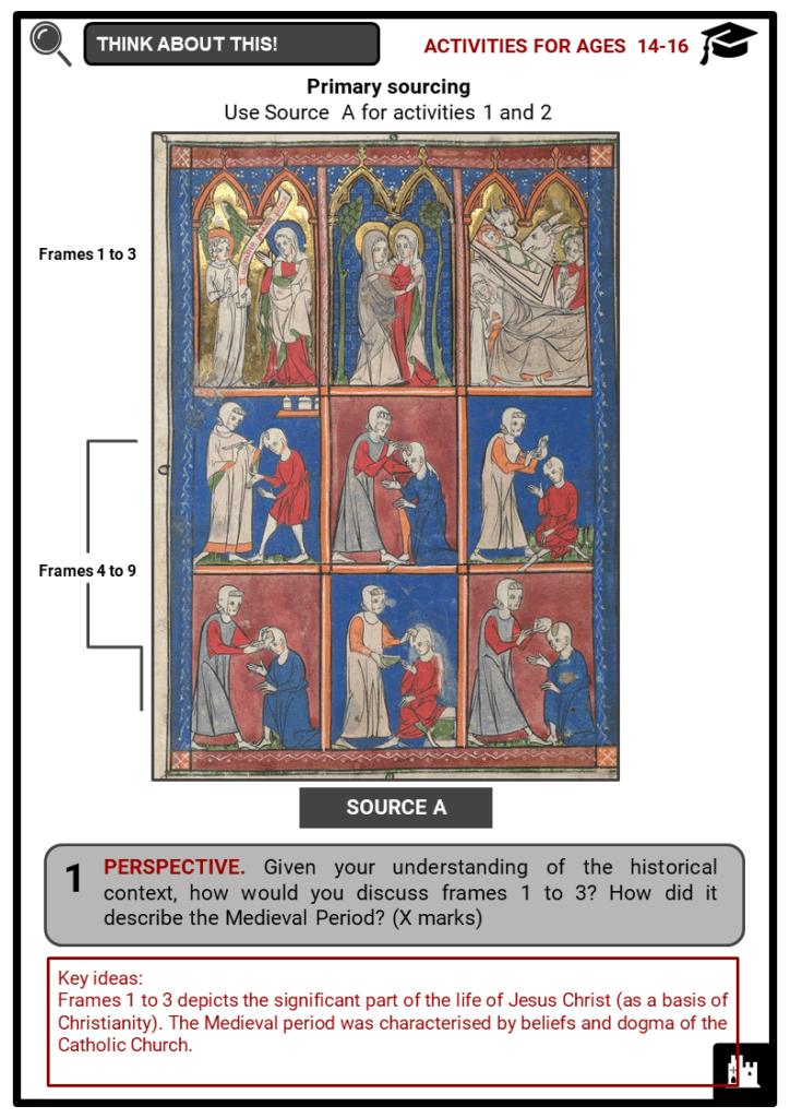Medieval Medicine Student Activities & Answer Guide 4