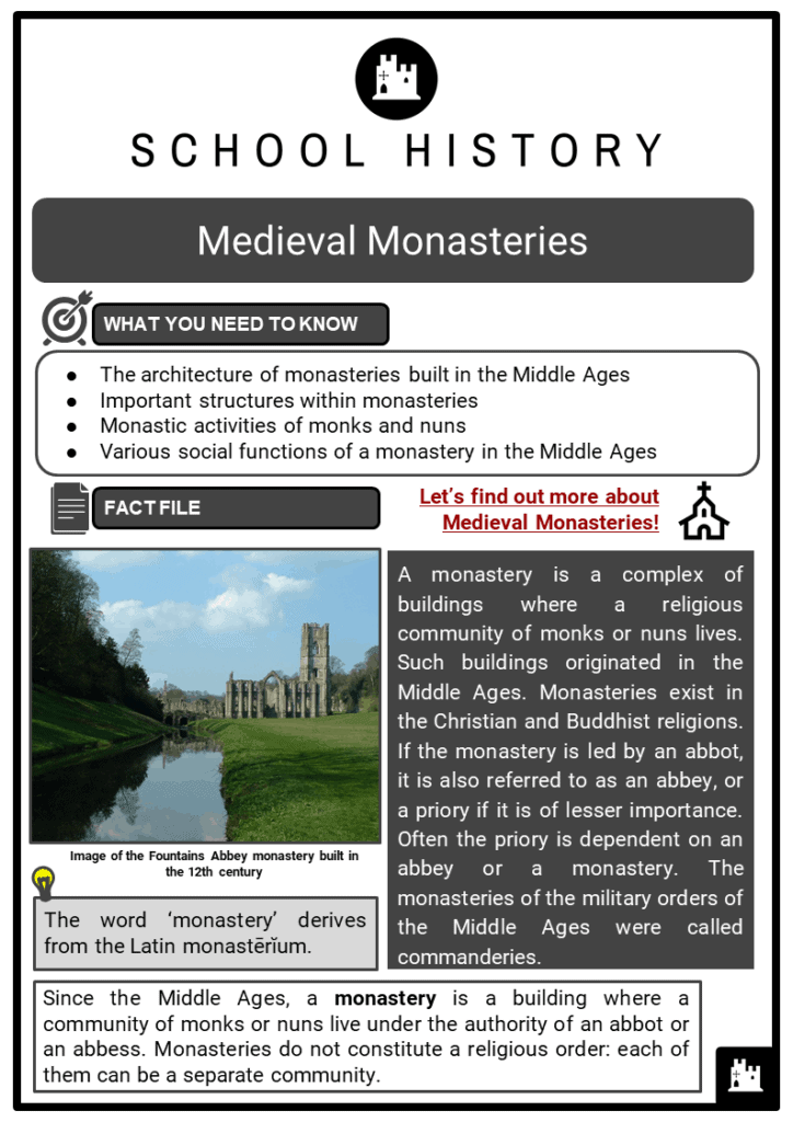 Medieval Monasteries Resource Collection 1