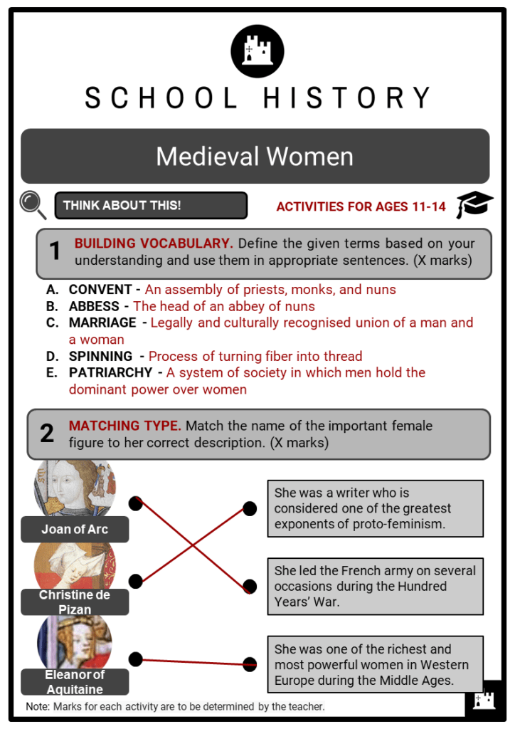 Medieval Women Student Activities & Answer Guide 2