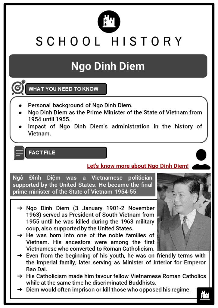 Ngo Dinh Diem Resource Collection 1