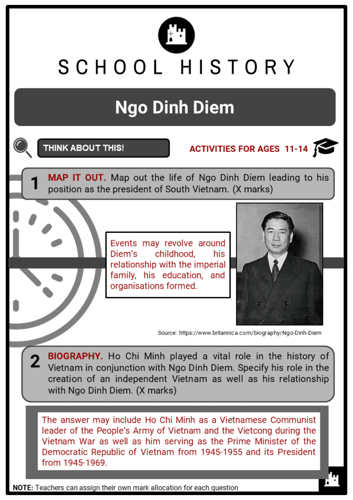 Ngo Dinh Diem Student Activities & Answer Guide 2