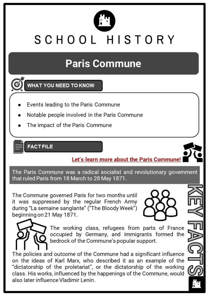 Paris Commune Resource Collection 1