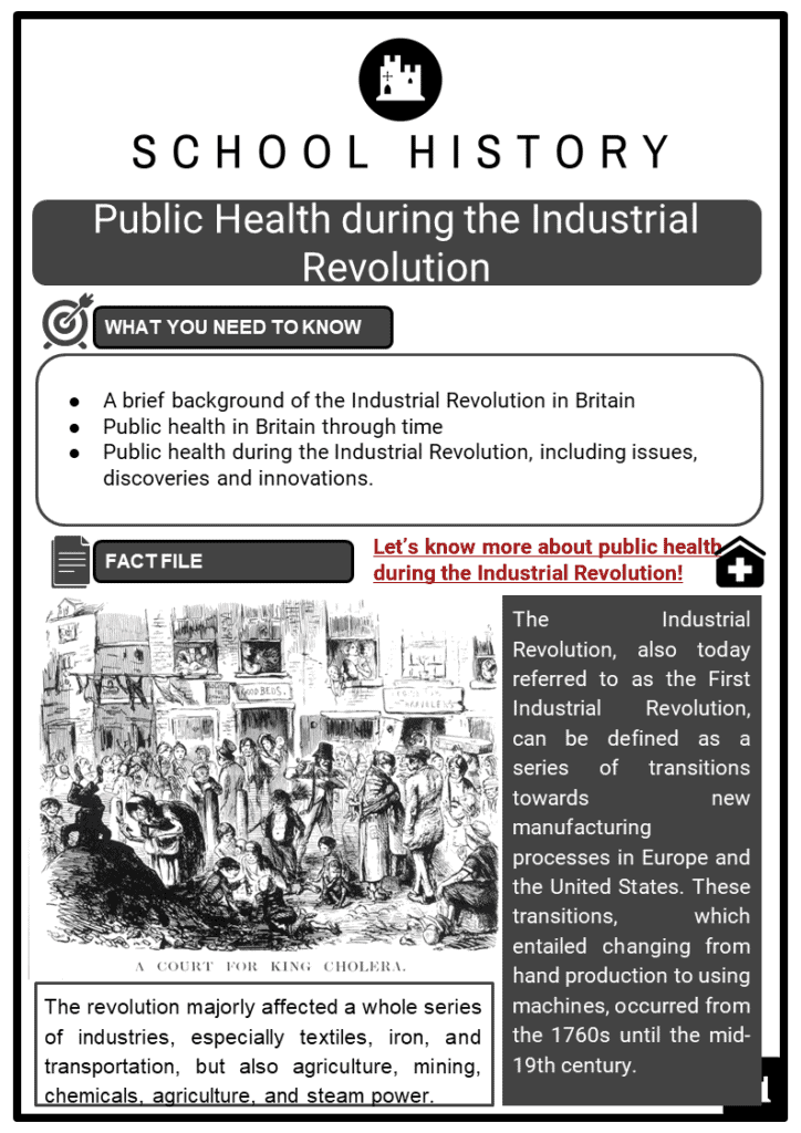 Public Health during the Industrial Revolution Resource Collection 1