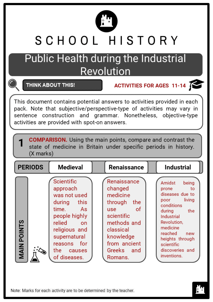 Public Health during the Industrial Revolution Student Activities & Answer Guide 2