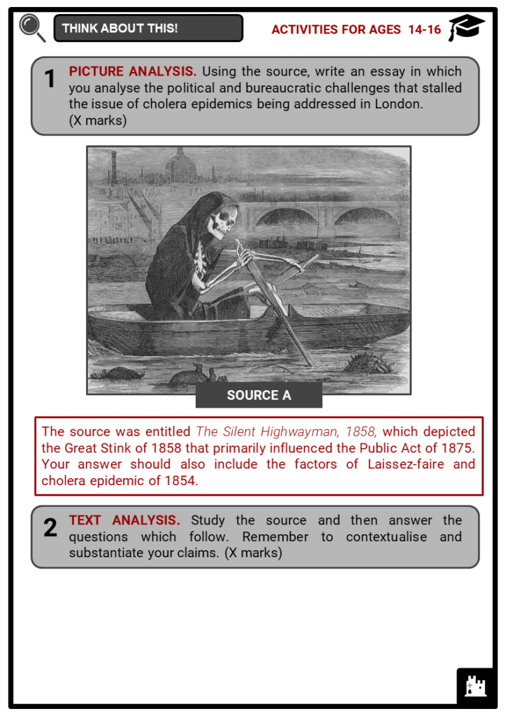 Public Health during the Industrial Revolution Student Activities & Answer Guide 4
