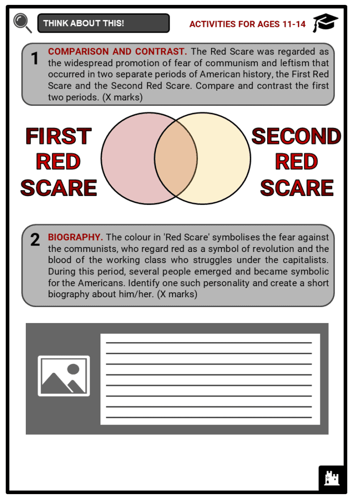 Red Scare Resource Student Activities & Answer Guide 1