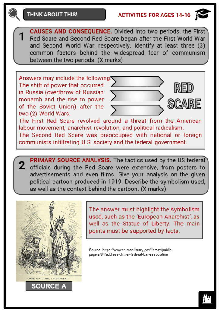Red Scare Resource Student Activities & Answer Guide 4