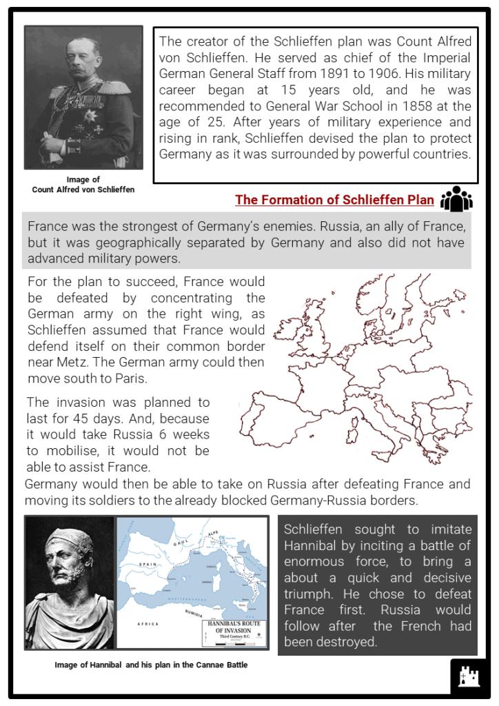 Schlieffen Plan Resource Collection 2