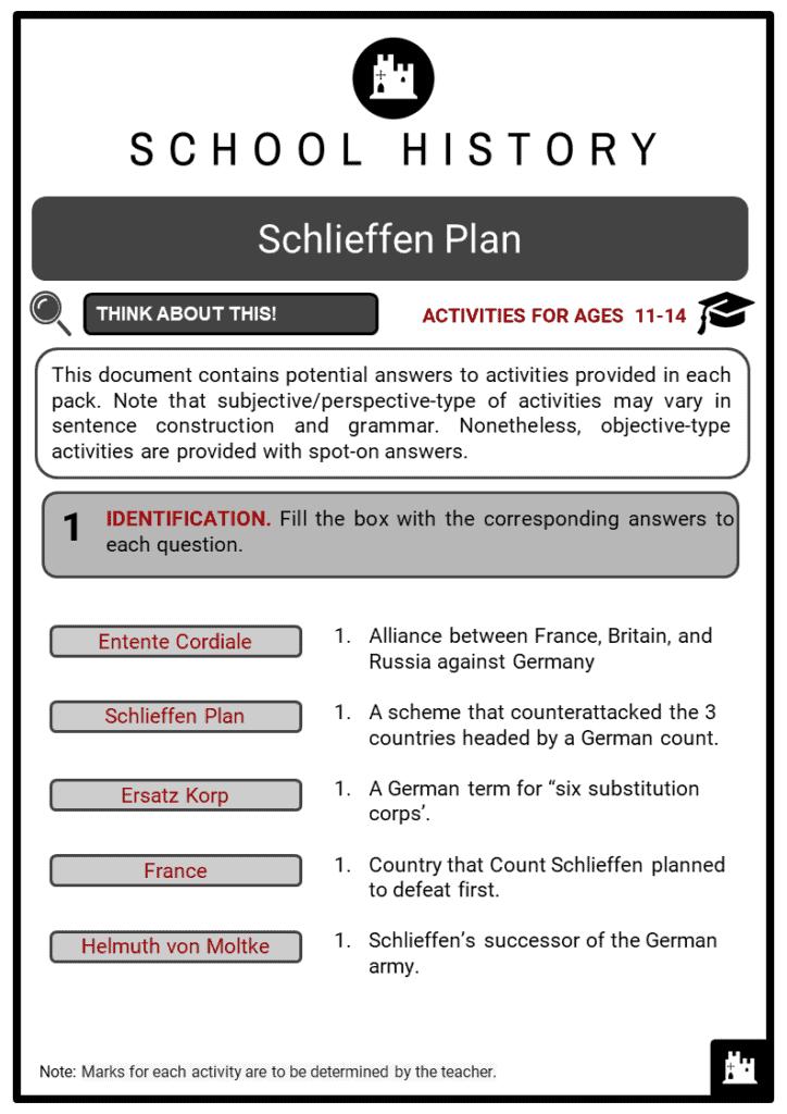 Schlieffen Plan Student Activities & Answer Guide 2