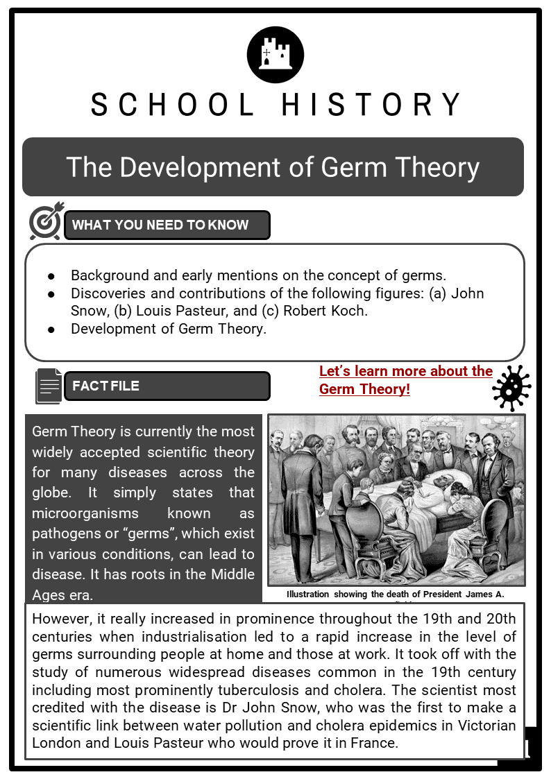 The Development of Germ Theory Resource Collection 1