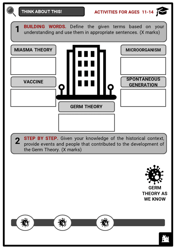 The Development of Germ Theory Student Activities & Answer Guide 1