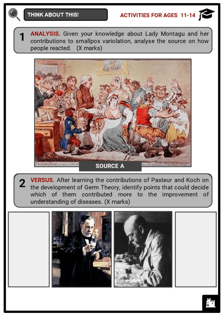 The Development of Germ Theory Student Activities & Answer Guide 3