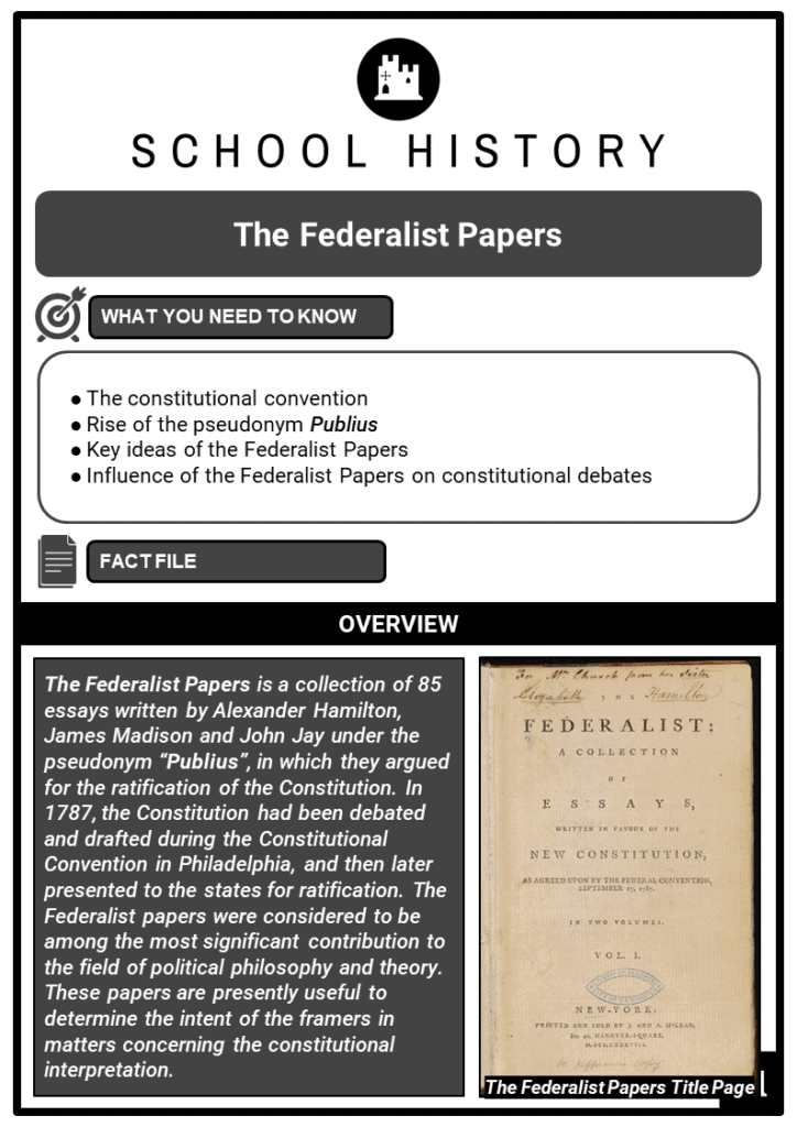 The Federalist Papers Resource Collection 1
