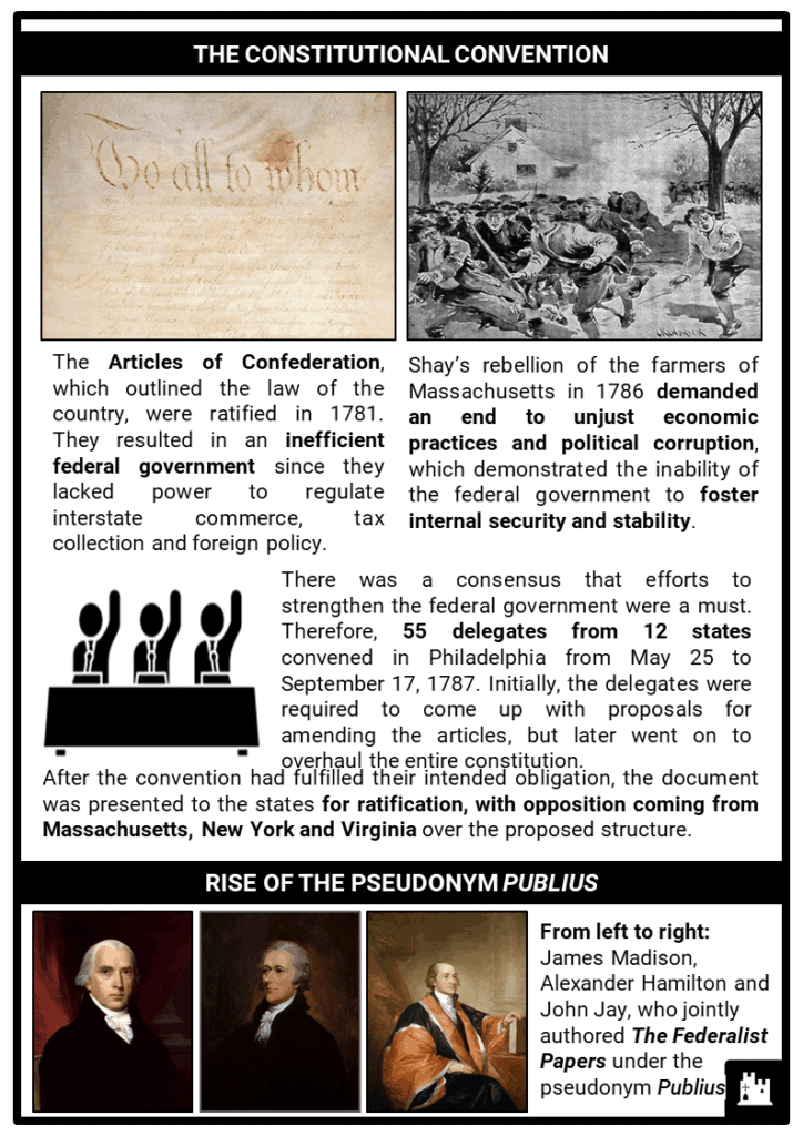 The Federalist Papers Resource Collection 2