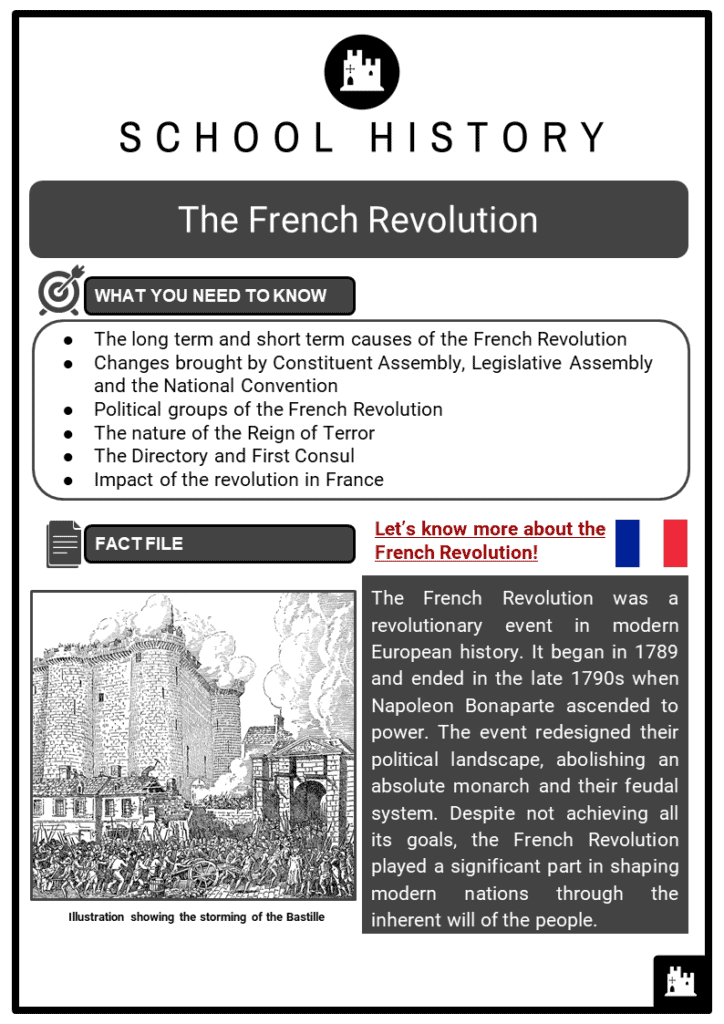 The French Revolution Resource Collection 1