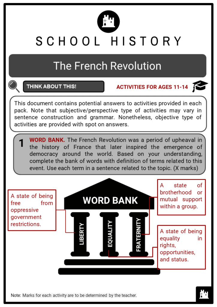 The French Revolution Student Activities & Answer Guide 2