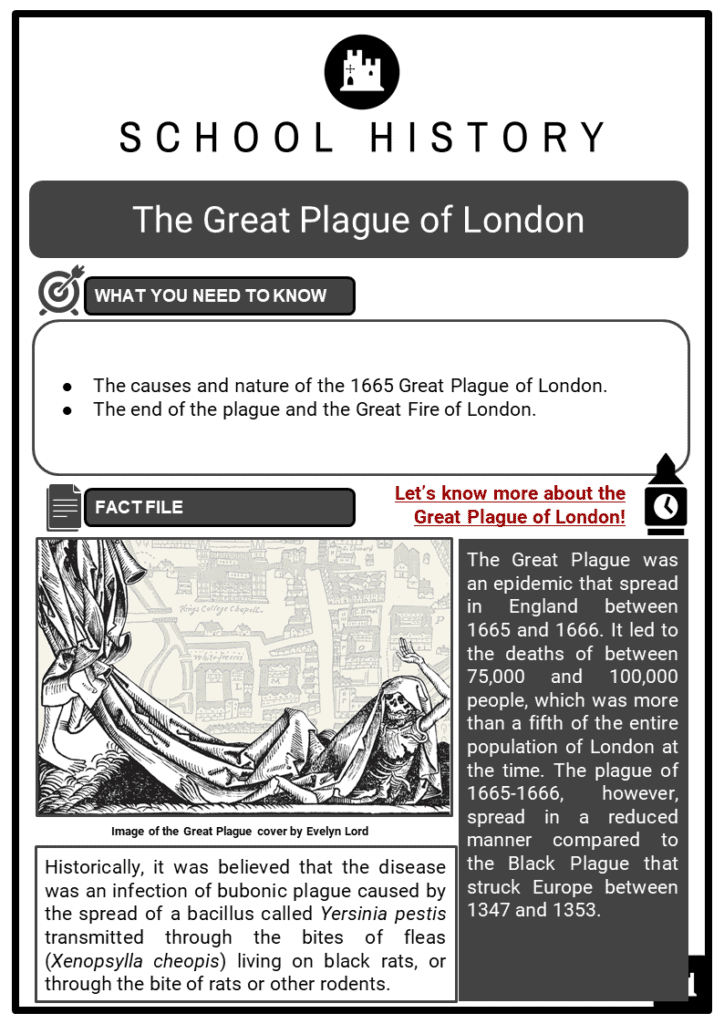 The Great Plague of London Resource Collection 1