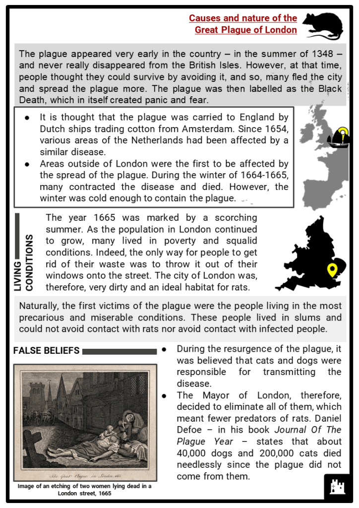 The Great Plague of London Resource Collection 2