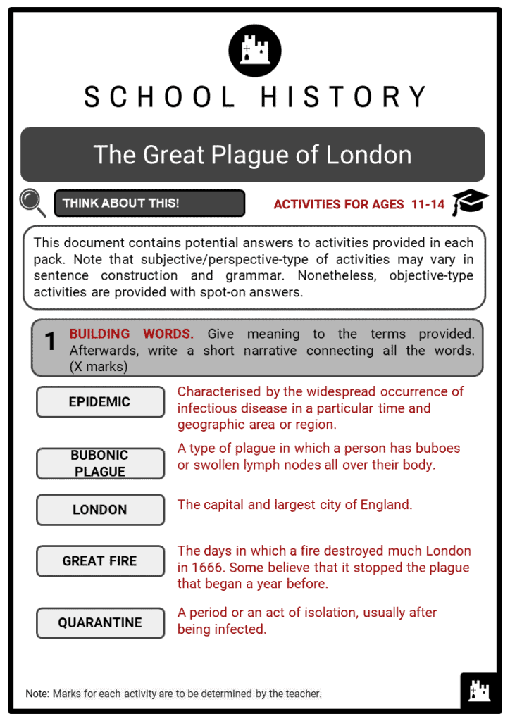 The Great Plague of London Student Activities & Answer Guide 2