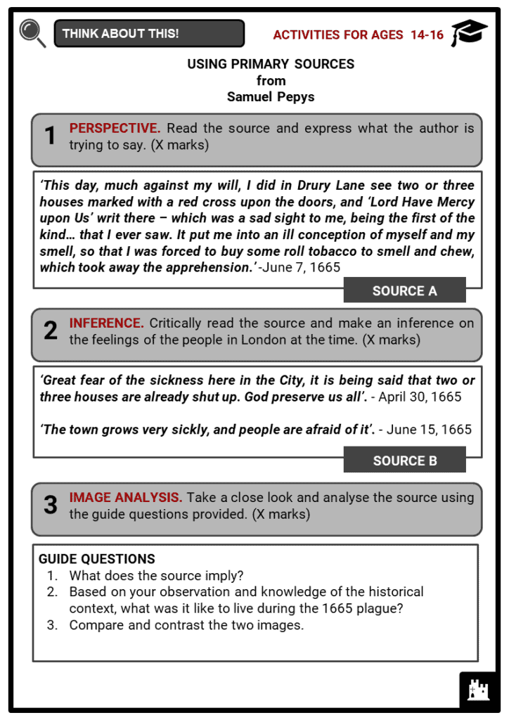The Great Plague of London Student Activities & Answer Guide 3