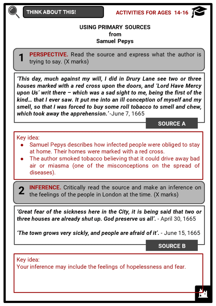 The Great Plague of London Student Activities & Answer Guide 4